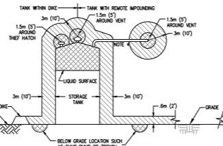 Gas Pump Static Flash Gas Pump Wiring Diagram ~ Odicis