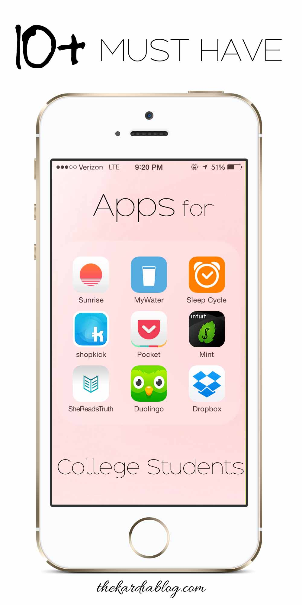 budget apps for college students