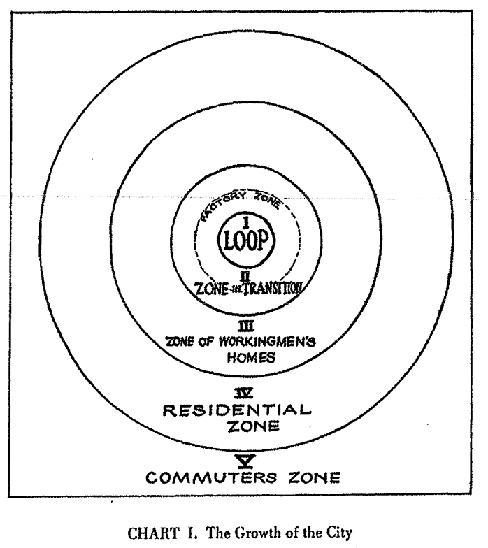 ERNEST BURGESS CONCENTRIC ZONE THEORY PDF
