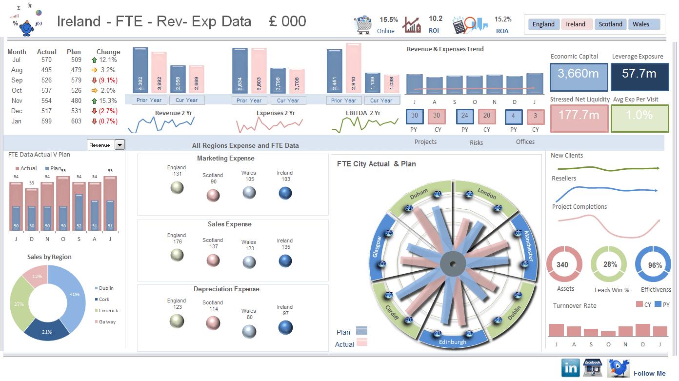 Scandinavian Infograpic In Excel