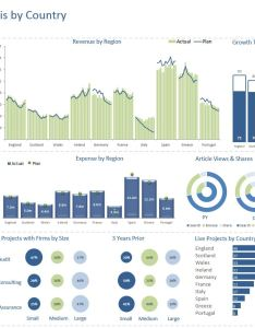 Consulting excel dashboard also dashboards  vba and more rh thesmallman