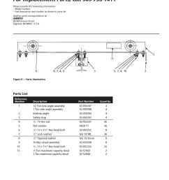 used bridge crane kits cignys 1 2 ton part 50386 [ 1000 x 1294 Pixel ]