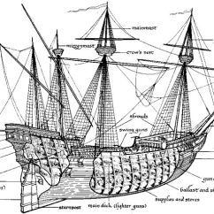 Parts Of A Pirate Ship Diagram Vaillant Ecotec Plus S Plan Wiring Anatomy The Glossary Terms