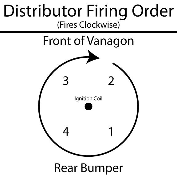 Distributor Firing Order — Vanagon.org