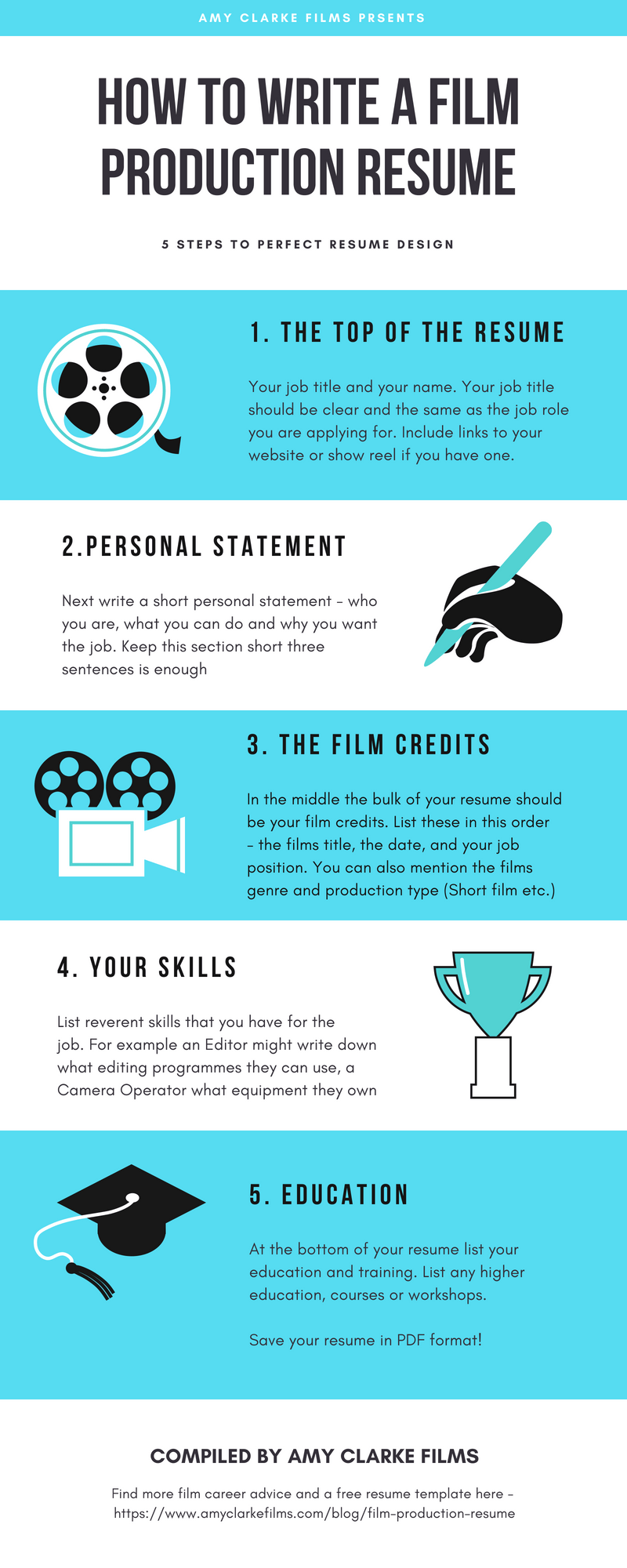 Filmmaker Resume Template 10 Steps To Writing Your Film Production Resume Amy Clarke Films