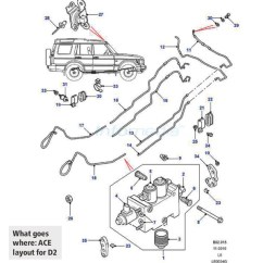 Discovery 2 Ace Wiring Diagram Pex Plumbing Ask Lro Calamities Are No Pipe Dream On Td5