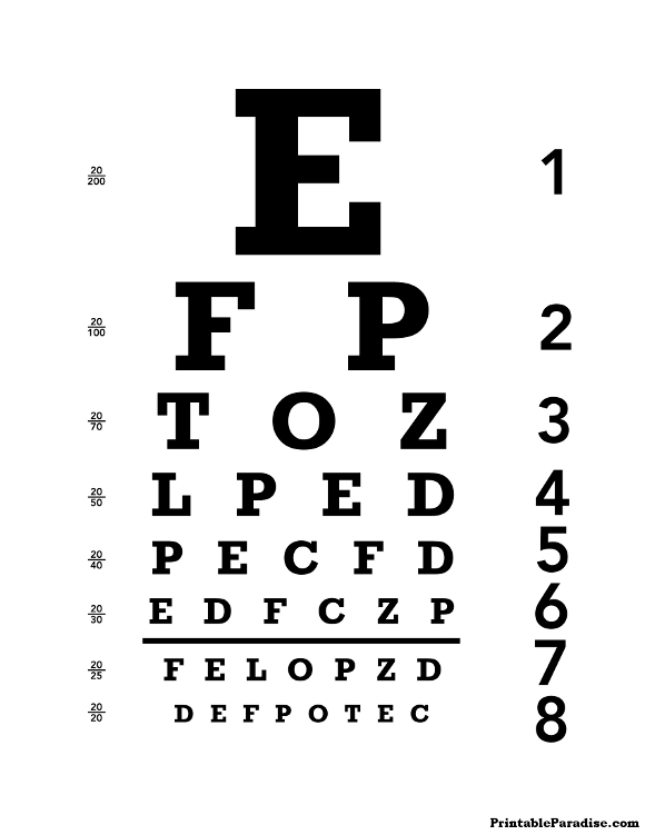 Eyes vision: Dmv Eye Vision Test