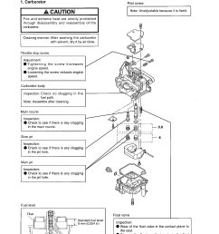 a page from an owner s manual on how to adjust a carburetor while specific to [ 1000 x 1294 Pixel ]