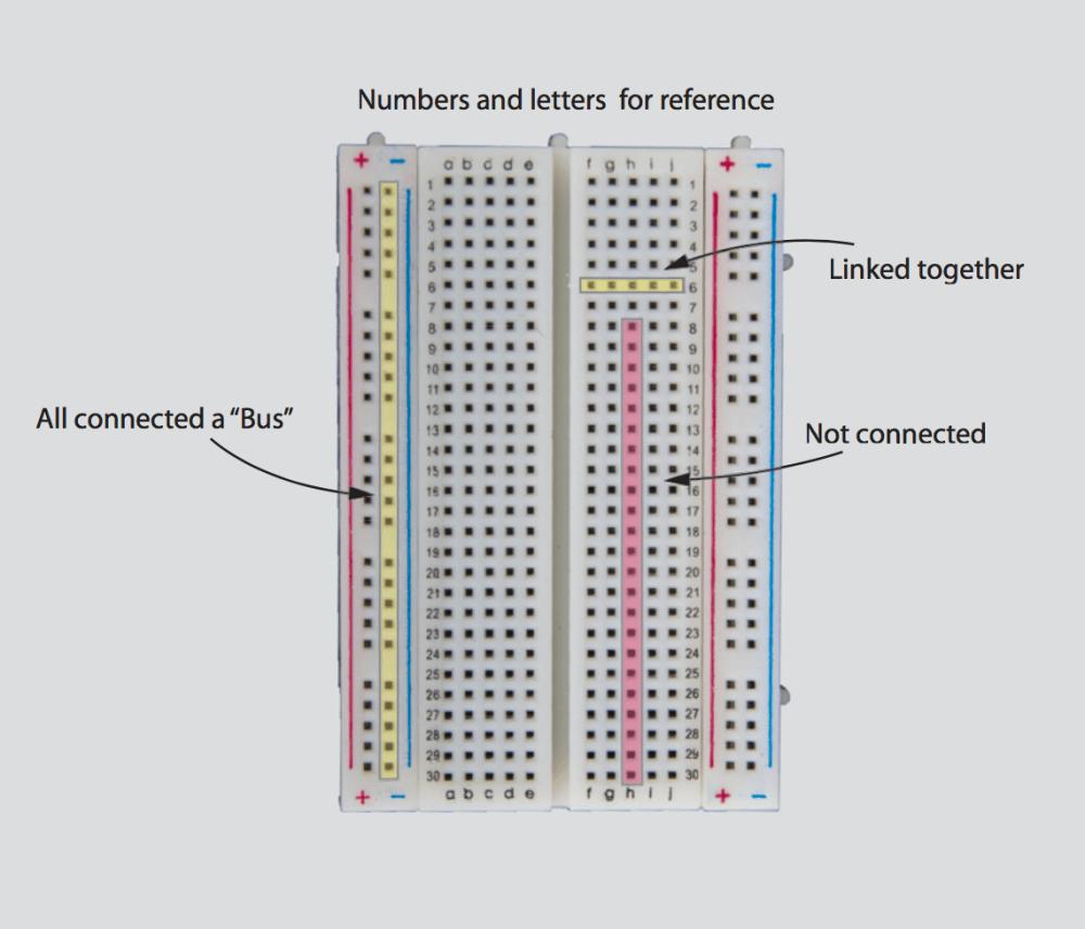 medium resolution of breadboard diagram