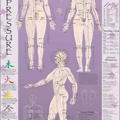 Pressure Points Diagram Massage Pioneer Deh P2900mp Wiring 2 Southside Shiatsu Acupressure