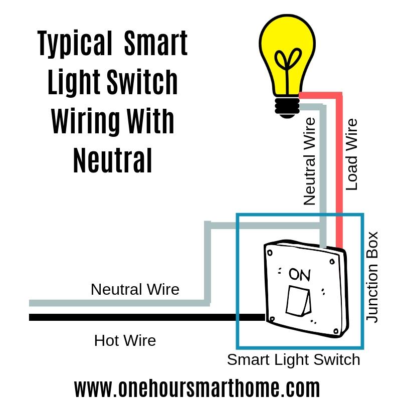 Home Wiring No Neutral