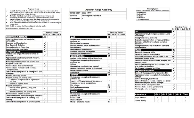 Reports & Transcripts..Informes y certificados académicos