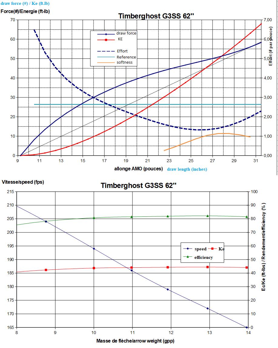medium resolution of traditional bow diagram