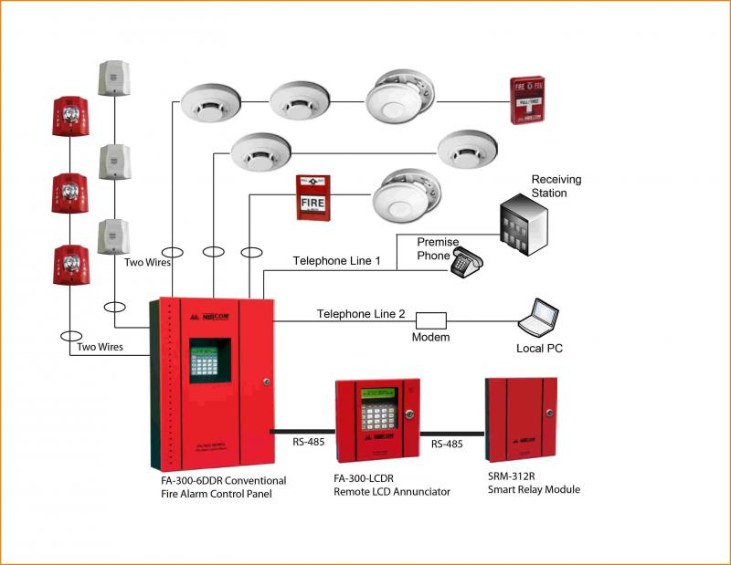 Wiring Diagram For Fire Alarm System | Addressable Fire Alarm Wiring Diagram |  | Wiring Diagram