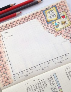 Diet and weight loss plan with the help of my bullet journal also  christina georgiou rh christina star