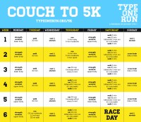 Couch To 5k Workout Plan | EOUA Blog