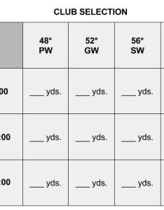 Simply copy paste print the chart below and take it to driving range practice hitting three shots with each wedge record distance also eric peyton golf  dial in your pitches clockwork rh ericpeytongolf
