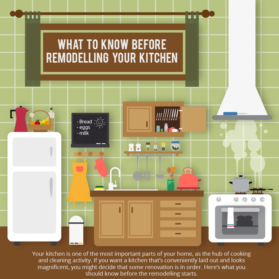 remodeling your kitchen industrial light fixtures what to know before infographic staged4more