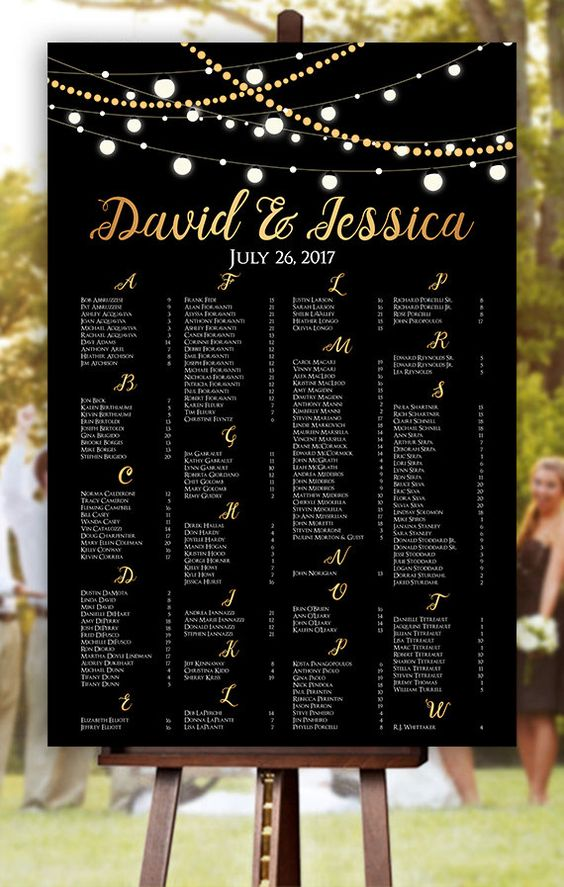 One of simplest seating charts are posters from staples zazzle or vistaprint these average about to create pop on  foam board  easel and done also guide inspiration lisa norris events wedding management rh lisanorrisevents