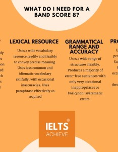 Ielts speaking band score marking criteria also assessment  achieve rh ieltsachieve