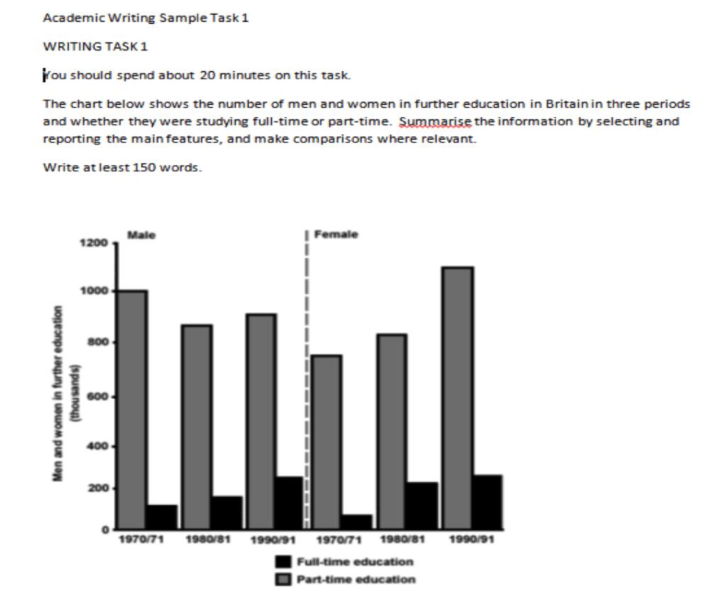 medium resolution of ielts bar chart essay example