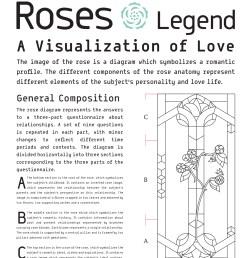 roses legend [ 1000 x 1189 Pixel ]