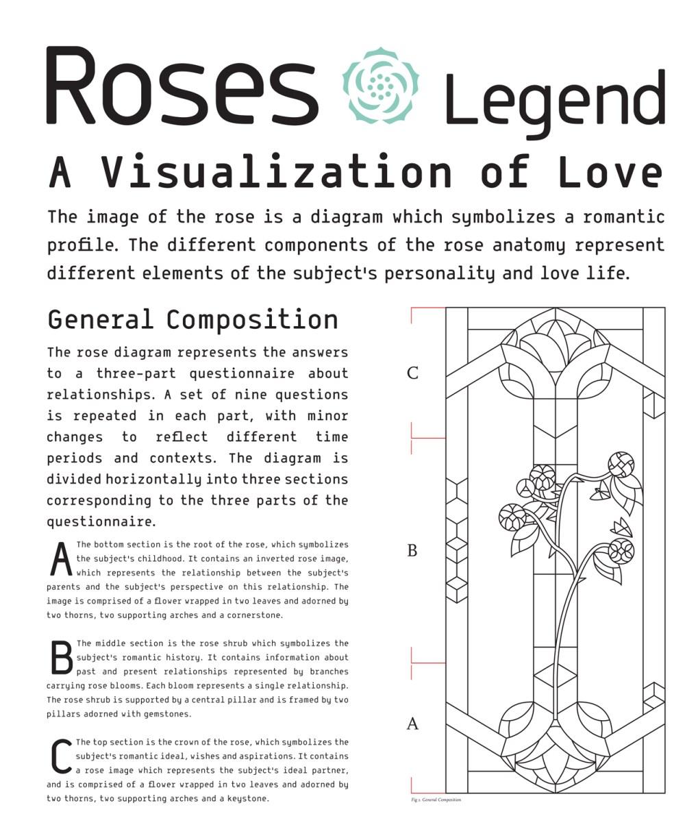 medium resolution of roses legend