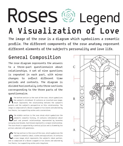 small resolution of roses legend