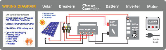 solar panel array wiring diagram 2008 impala 101 campus charging station ut 2 5x8 png