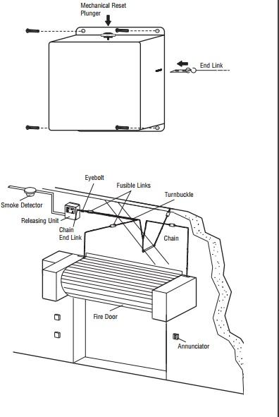 Fire Rated Roll Up Doors — Industrial Door Solution