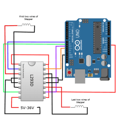 Austin Mini Wiring Diagram Atv Winch Switch Driving Any Stepper Motor For Less Than 1 With The L293 L293d May Seem Involved But Sequences Are Very Complementary