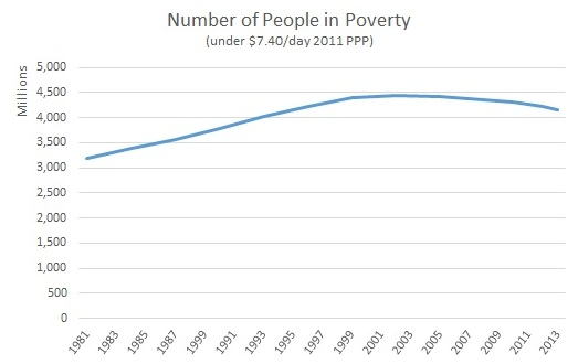 Number+of+people+in+poverty.jpg