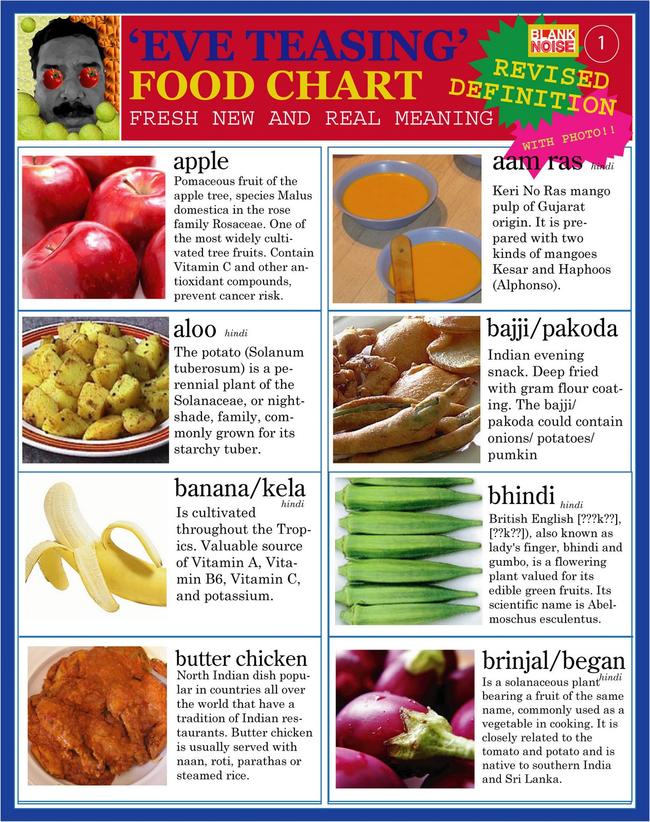 Eve teasing food chart  also chart  blank noise rh blanknoise