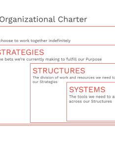How we describe an organization also  nobl collective rh