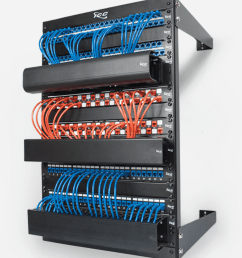 when customers begin looking for a fully integrated home or business that includes a variety of subsystems the process starts by designing a wiring  [ 968 x 1196 Pixel ]