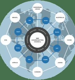 globe chart v4 png [ 1000 x 1000 Pixel ]
