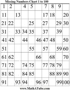 Missing numbers chart also charts rh mathatube