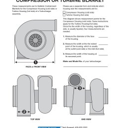 download the how to measure for a turbocharger compressor or turbine blanket instruction sheet here  [ 1000 x 1294 Pixel ]