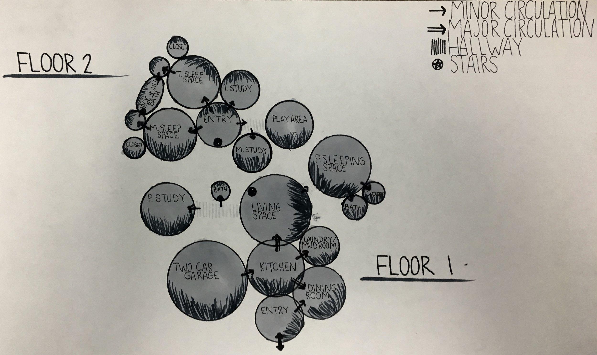 bubble diagram space [ 1500 x 893 Pixel ]