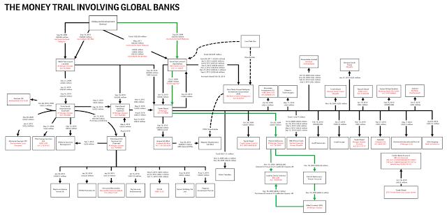 wiring money hsbc malaysia