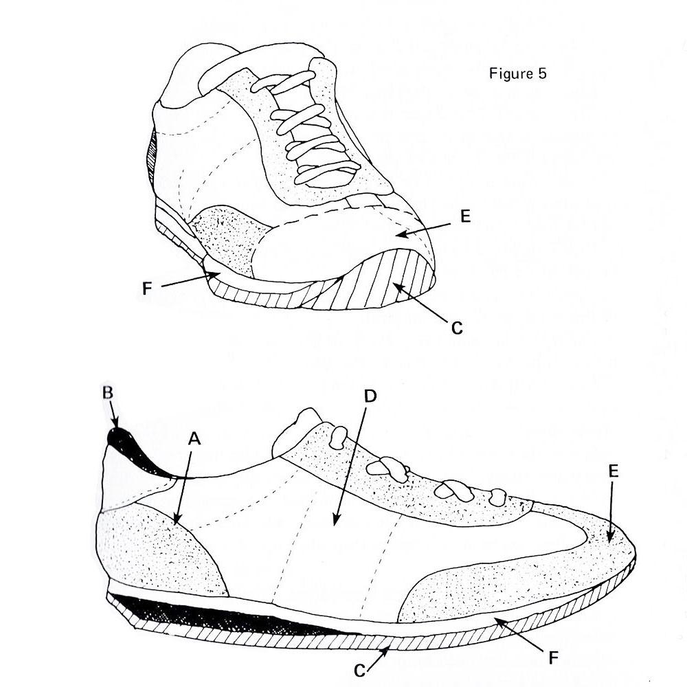 hight resolution of diagram of running shoe