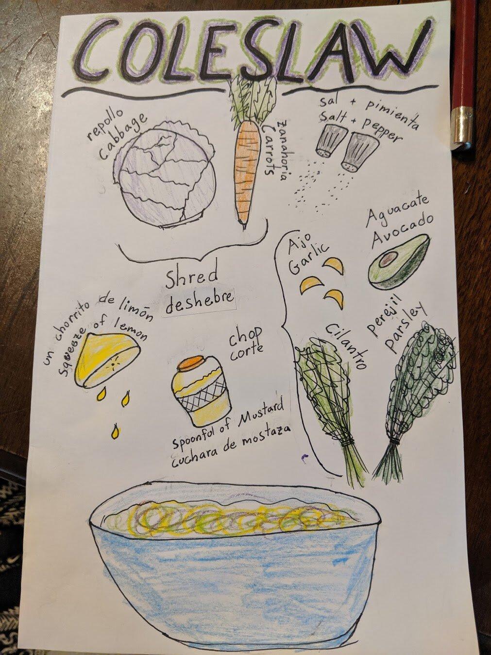 Garden Lessons: Hydroponics- Part II (6th Grade) — Highland Youth Garden [ 1348 x 1011 Pixel ]