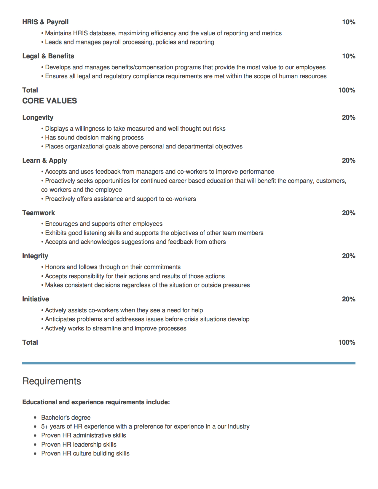 Human-Resources-Manager-Job-Description-Threads-Culture-Page-