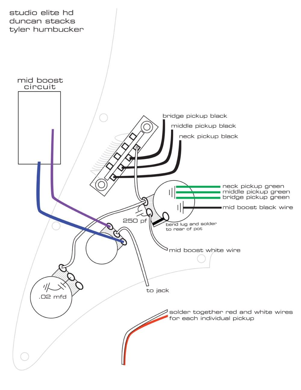 medium resolution of duncan tyler ssh