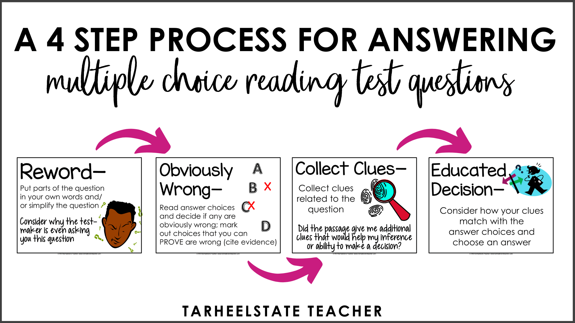 A 4 Step Process for Answering Multiple Choice Reading Questions —  Tarheelstate Teacher [ 844 x 1500 Pixel ]