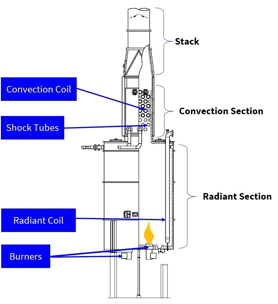 hight resolution of diagram 1