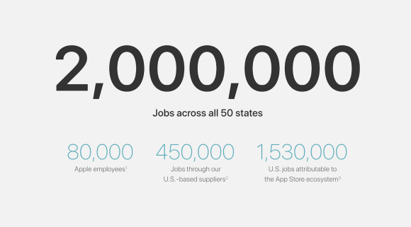 apple jobs across all 50 states