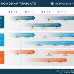 Visio Activity Diagram 2006 Chevy Equinox Stereo Wiring Best Practices For Creating A Compelling Product Roadmap | To The New Blog
