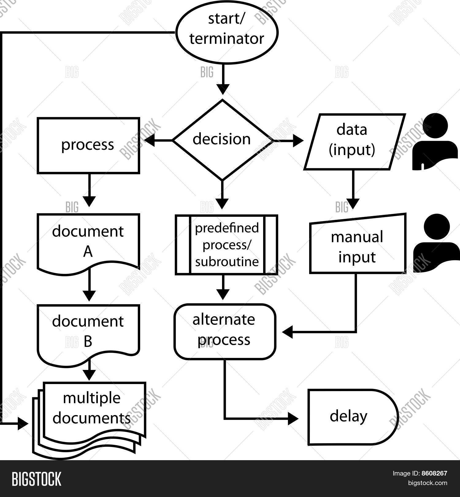 Accounting Process Flow Diagram Symbol Meaning