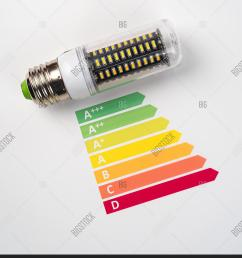 energy efficiency concept with energy rating chart and led lamp on white background [ 1330 x 1620 Pixel ]